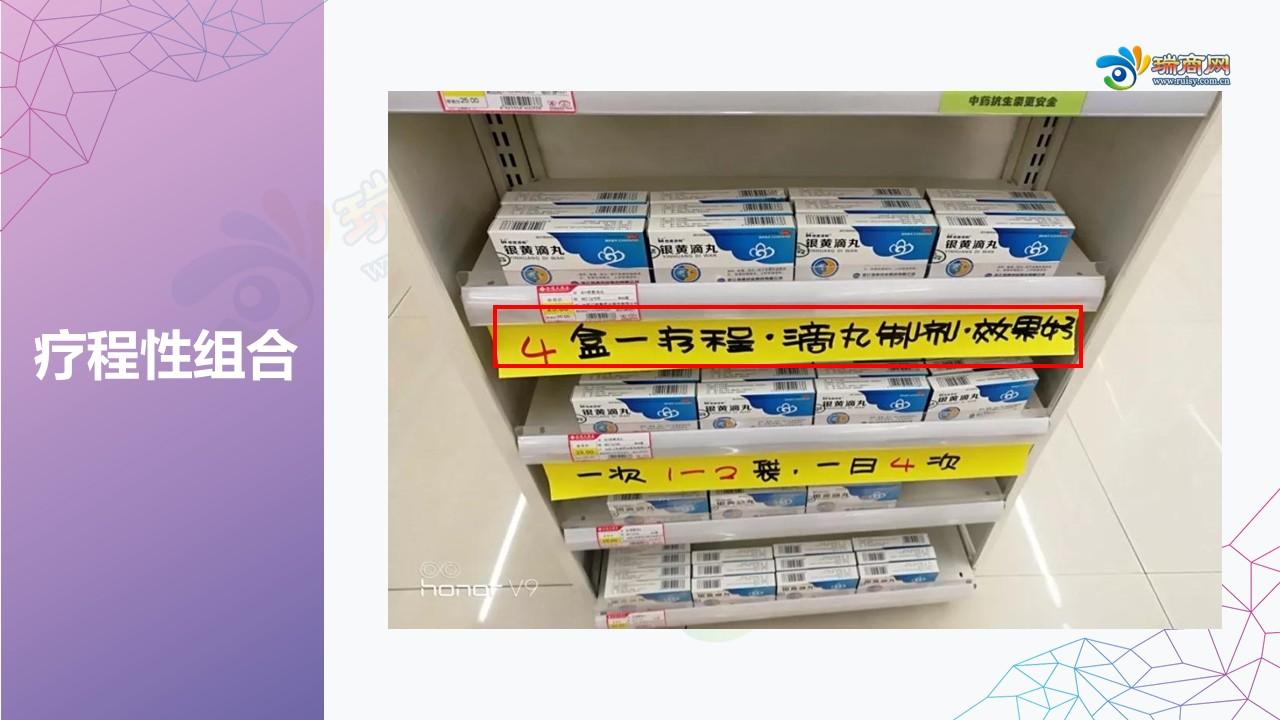 药店商品组合方法