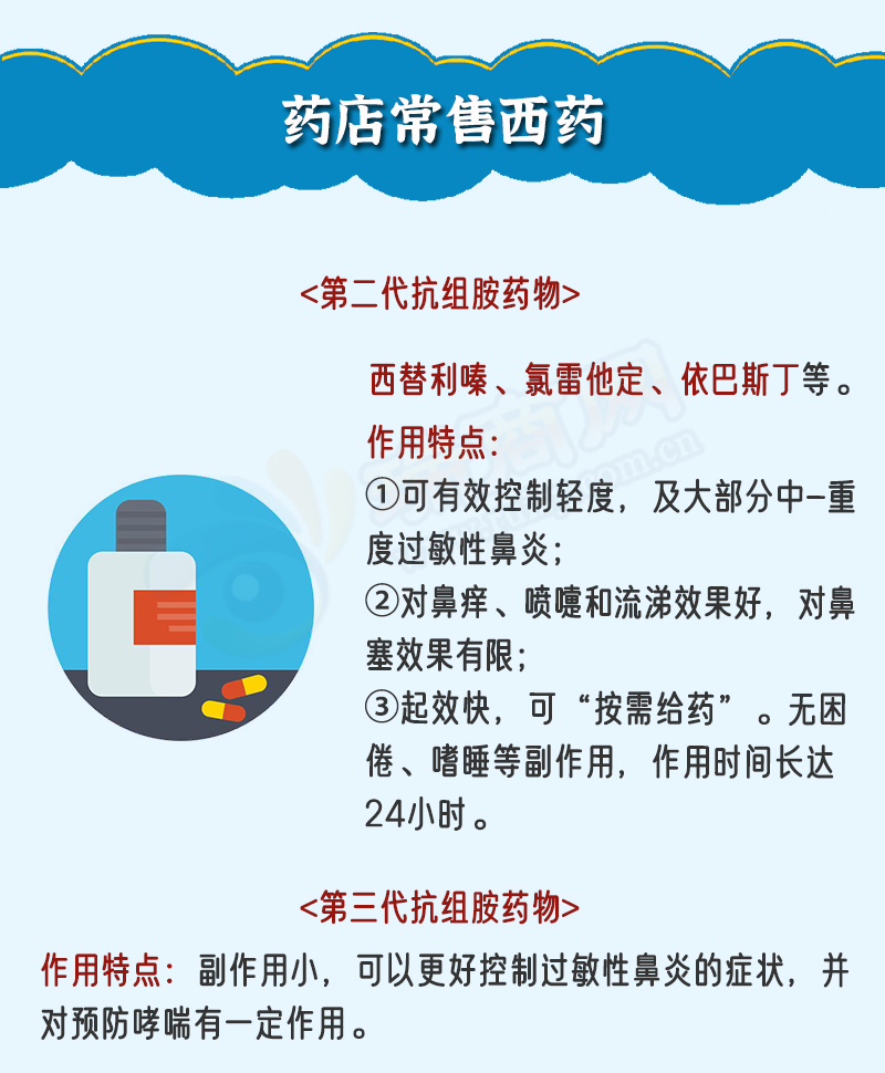 过敏性鼻炎推荐用药方案