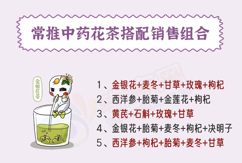 咽喉肿痛病症解析及联合用药